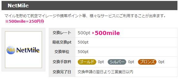 ハピタス_NetMile